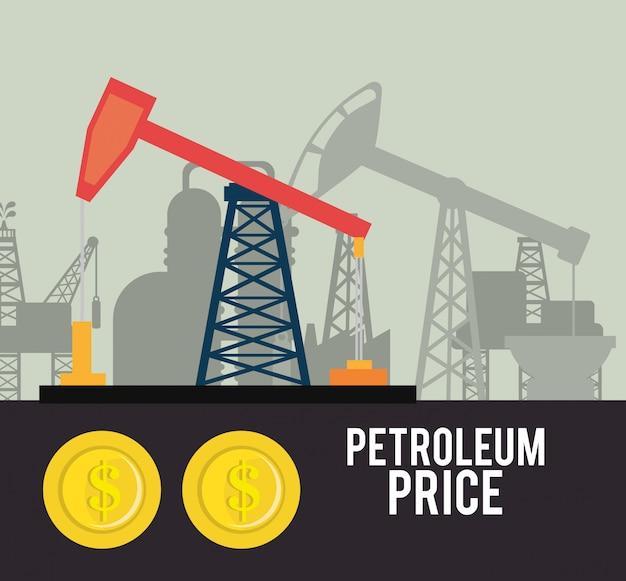 Preços do petróleo e da indústria de petróleo