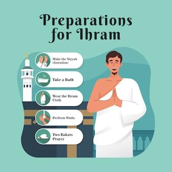 Preparativos para ihram com ilustração de pessoas vestindo roupas especiais projetadas com a finalidade de realizar o hajj ou umrah