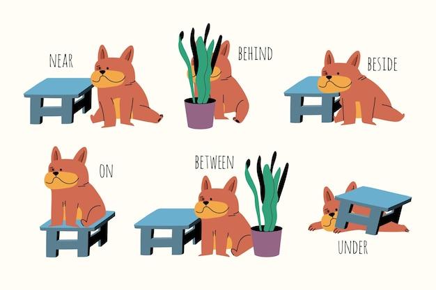 Preposição inglesa com cachorro fofo