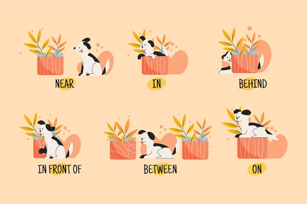 Preposições em inglês com ilustrações de cachorro