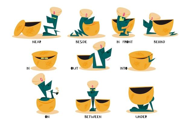 Preposições inglesas ilustradas