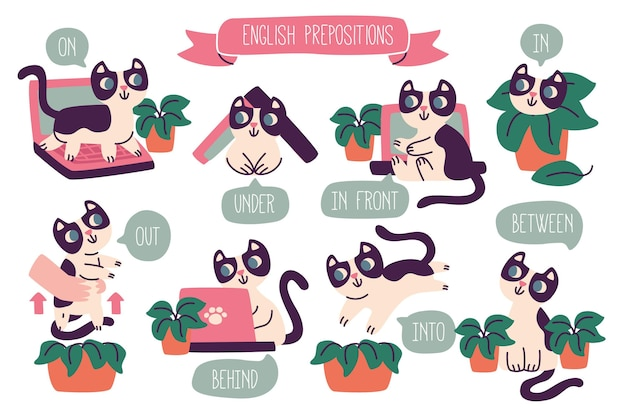 Preposições inglesas para crianças com gatinhos