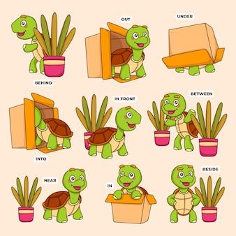 Preposições inglesas para crianças com tartarugas