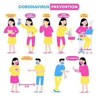 Prevenção de coronavírus em mulheres
