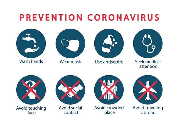 Prevenção de coronavírus. vírus perigoso, pandemia. 2019-ncov. bandeira