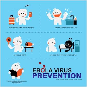 Prevenção de vírus ebola.
