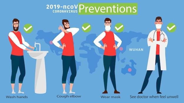 Prevenção do vírus corona 2019