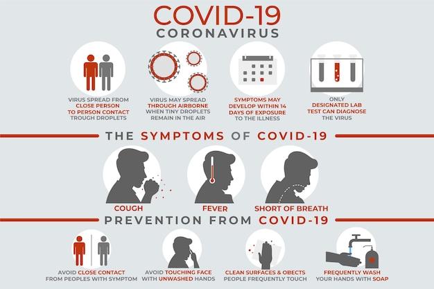 Prevenção e sintomas infográfico de coronavírus