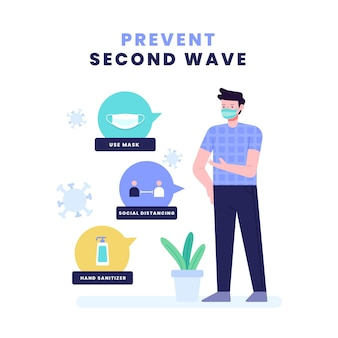 Previna a segunda onda de coronavírus