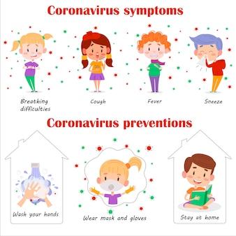 Previsões covid-2019 (coronavírus) para crianças. ilustração de sintomas de pandemia de coronavírus