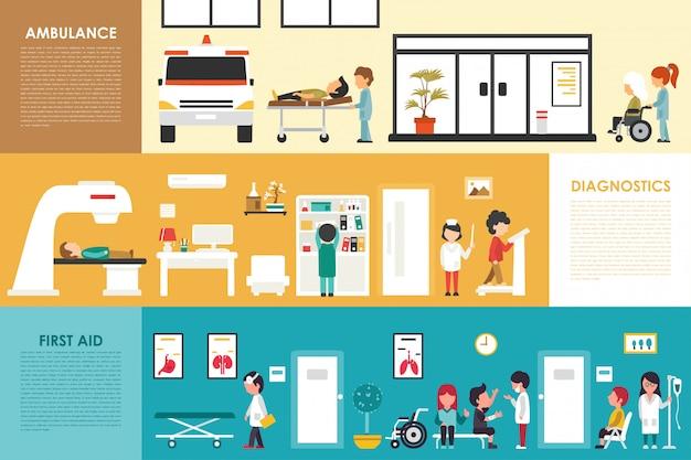 Primeiro ai diagnostics ambulância plano hospitalar interior exterior conceito teia vetoriais illustrat