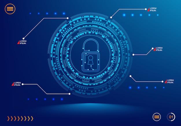 Privacidade do sistema de mecanismo de proteção