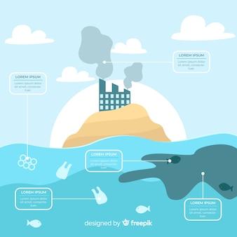 Problemas ambientais globais estilo plano infográfico