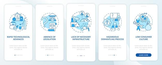 Problemas de gerenciamento de etrash na tela da página do aplicativo móvel