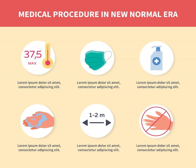 Procedimento médico na nova campanha da era normal para o site da web em casa