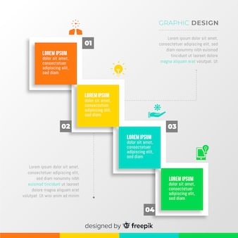 Processo criativo de design gráfico