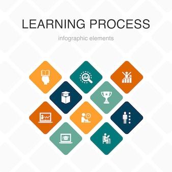 Processo de aprendizagem infográfico 10 opções de design de cor. pesquisa, motivação, educação, ícones simples de realização
