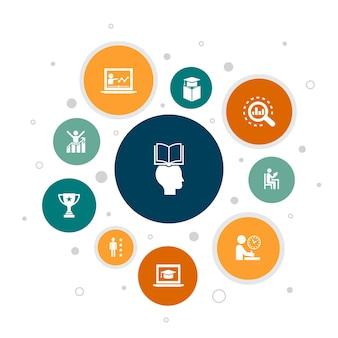Processo de aprendizagem infográfico design de bolha de 10 etapas. pesquisa, motivação, educação, ícones simples de realização