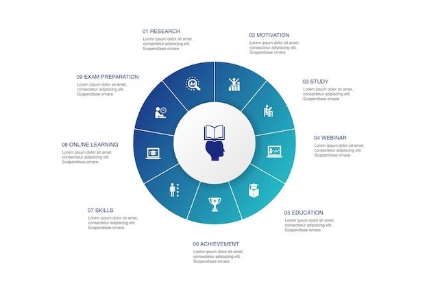 Processo de aprendizagem infográfico design de círculo de 10 etapas. pesquisa, motivação, educação, ícones simples de realização