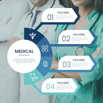 Processo de apresentação médica infográfico