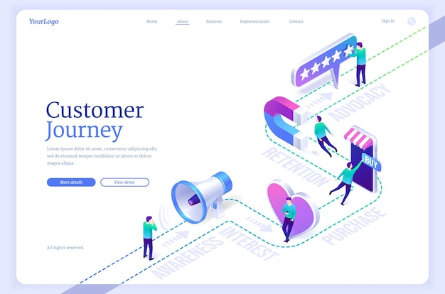 Processo de compra de banner da jornada do cliente desde o reconhecimento e interesse até a compra