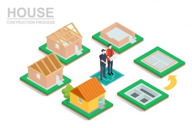 Processo de construção de casa isométrica.