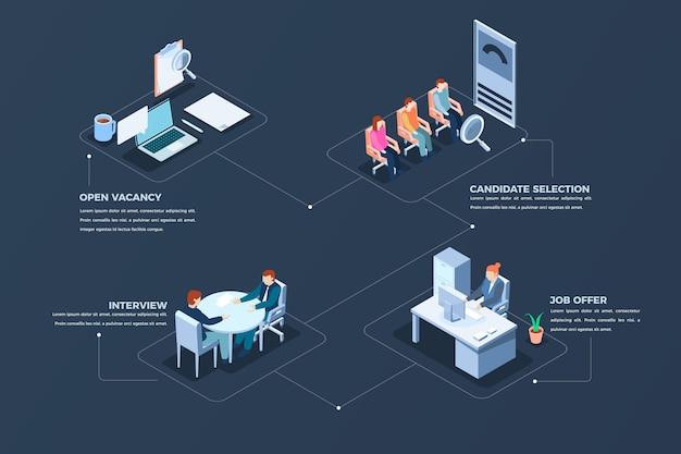 Processo de contratação isométrica