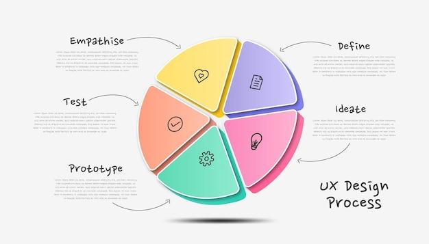 Processo de design de ux infográfico. modelo de infográfico de processo moderno colorido.