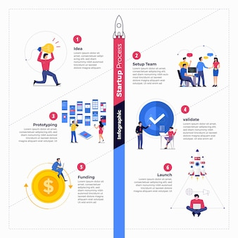 Processo de empresa startup de tecnologia de conceito de ilustrações