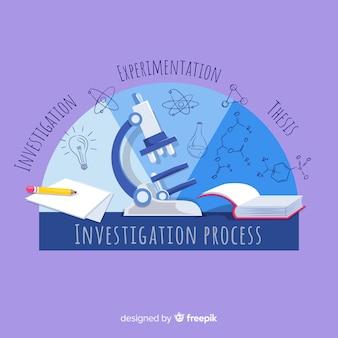 Processo de investigação