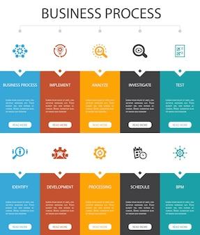 Processo de negócios infográfico 10 opção ui design.implement, analyse, development, processing simple icons