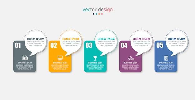 Processo infográfico, gráfico de informações de layout de apresentações