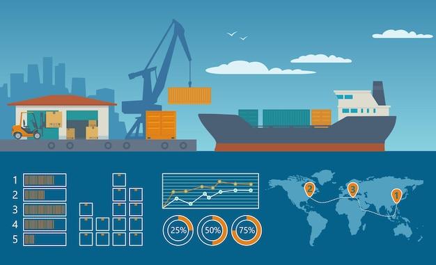 Processos de carregamento de conceito logístico do armazém ao carregador de navio e guindaste. ilustração em vetor plana para negócios, informação gráfica, web, apresentações, publicidade