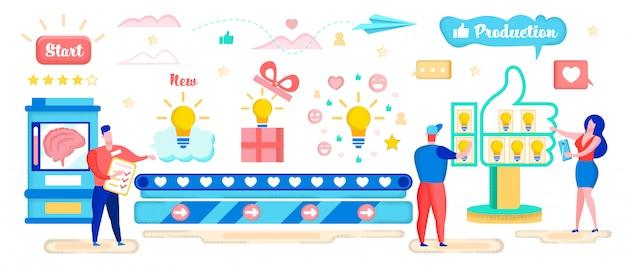 Produção de novas idéias em sites de mídia social.