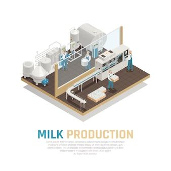 Produção industrial de laticínios