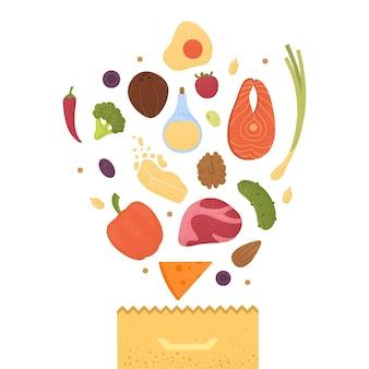 Produtos da dieta ceto definir vetor. ícones cetogênicos de alimentos crus com textura. conceito saudável de gorduras, proteínas e carboidratos.
