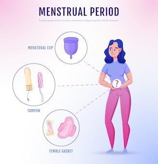 Produtos de higiene para o período menstrual feminino, cartaz de informação plana com absorventes higiênicos, tampas, tampas, copo, escolhas, ilustração vetorial