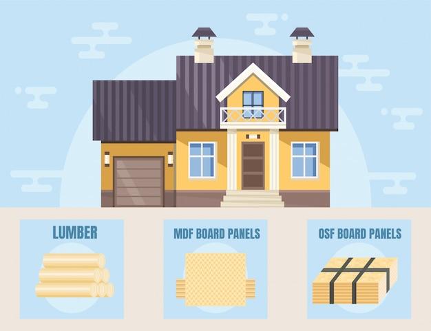 Produtos para construção de fachadas online shop flat