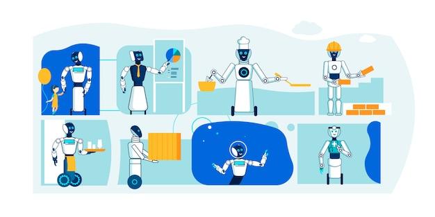 Profissão futura de robôs
