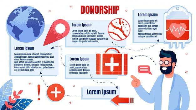 Programa de doação internacional bright flyer