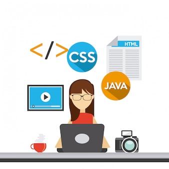 Programador e programador de software
