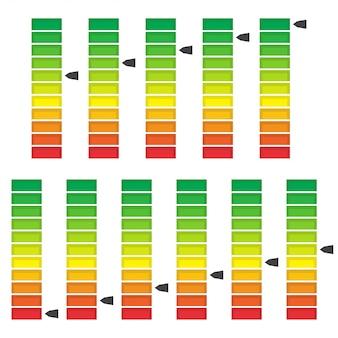 Progresso codificado por cores, indicador de nível com unidades
