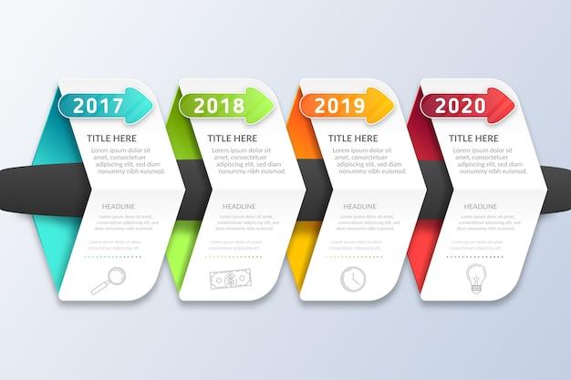 Progresso do infográfico da linha do tempo