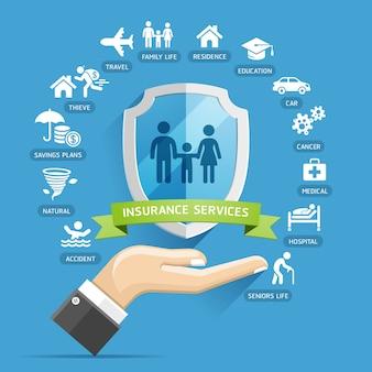 Projeto conceitual de serviços de apólice de seguro. mãos segurando um escudo seguro.