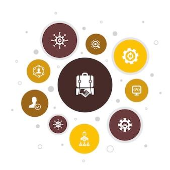 Projeto da bolha de 10 etapas do bpm infographic. ícones simples de negócios, processo, gestão, organização