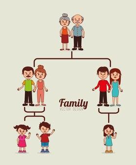 Projeto da família