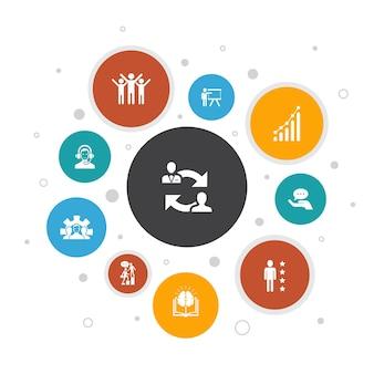 Projeto de bolha de 10 etapas de infográfico de coaching. suporte, mentor, habilidades, ícones simples de treinamento