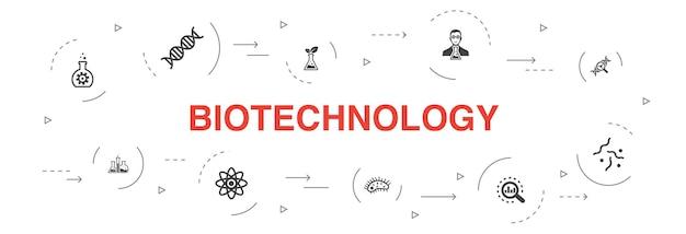 Projeto de círculo de 10 etapas de infográfico de biotecnologia. dna, ciência, bioengenharia, ícones simples de biologia