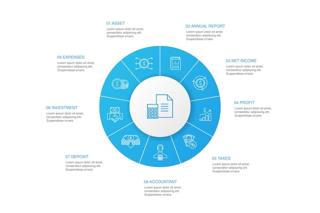 Projeto de círculo de 10 etapas de infográfico de contabilidade. conjunto, relatório anual, receita líquida, ícones simples de contador