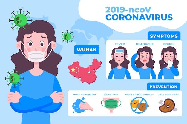 Projeto de coleção de infográfico de coronavírus